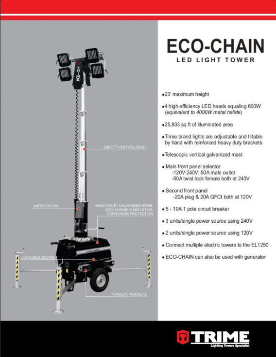 Trime-Eco-Chain